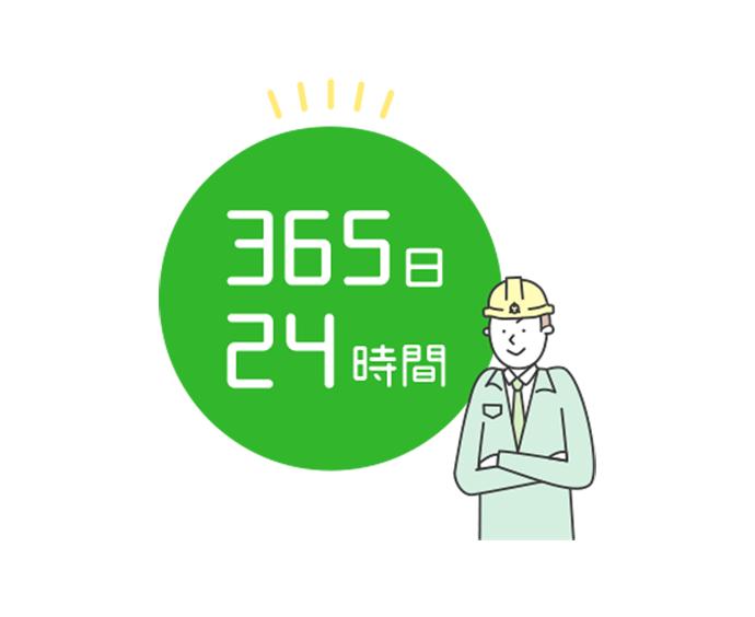 クレーム対応の平均処理日数
